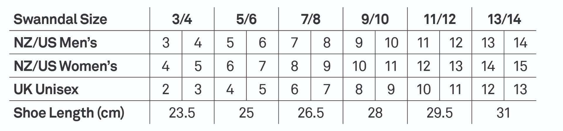Swanndal Size Chart